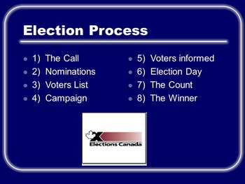 Canadian Elections Powerpoint:  A Clear and Well-Designed Overview