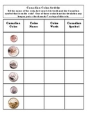 Canadian Coin Identification & Characteristics
