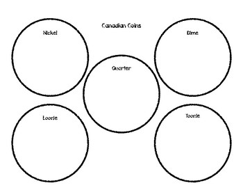 Canadian Coins: Graphic Organizer