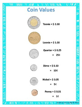 Canadian Coins - Values, Sums & Differences