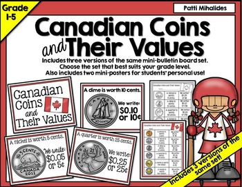 Canadian Coins and Their Values: bulletin board/classroom