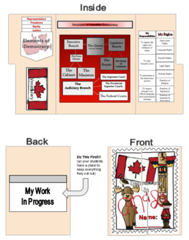 Canadian Democracy Lapbook/Interactive Notebook