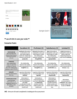 Canadian Federal Political System Trading Card Project
