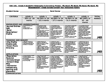 Canadian Geography CPT - Concert Tour Evaluation Rubric