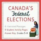 Canadian Government, History: CANADA'S FEDERAL ELECTIONS G
