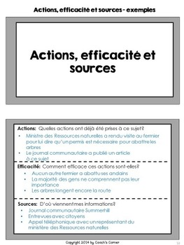Canadian Government:  Community Mapping Lapbook Unit FRENCH Version