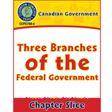 Canadian Government: Three Branches of the Federal Government Gr. 5-8