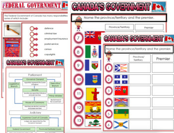 Canadian Government Unit - Canada PDF File 84 Pages