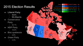 Canadian Government and 2015 Election