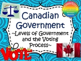 Canadian Government and the Voting Process Task Cards
