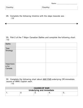 Canadian History CHC2P WWII Unit Test