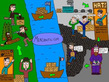 Canadian History Cartoon - Mercantilism Fur Trade