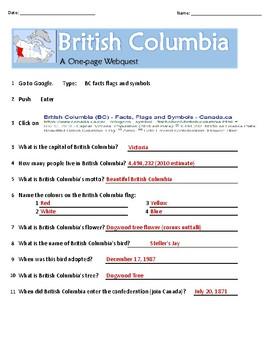 Canadian History & Citizenship: Province of British Columbia (BC) - Webquest