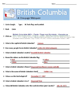Canadian History & Citizenship: Province of British Columbia (BC) - Webquest