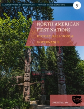 Canadian History: First Nation Relations and Governance