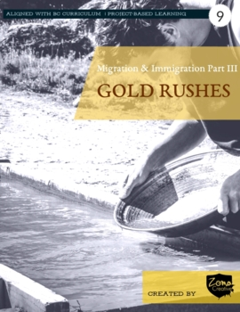 Canadian History: Gold Rushes
