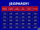 Canadian History Jeopardy Game