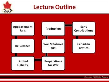 Canada and World War Two: Engaging Canadian History Powerpoints
