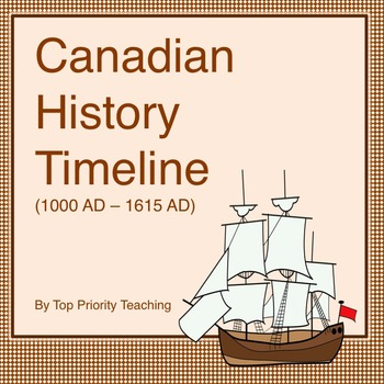 Canadian History Timeline Activity