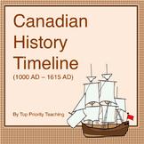 Canadian History Timeline Activity