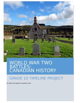 Canadian History World War II Project