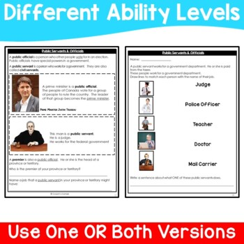 Canadian Levels of Government:  Simply Stated for Differentiated Instruction