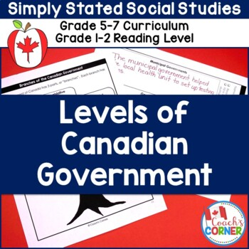 Canadian Levels of Government:  Simply Stated for Differen