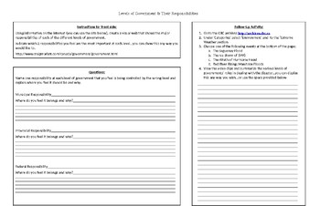 Canadian Levels of Government & Their Responsibilities Webquest