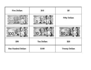Canadian Money Activity