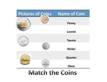 Canadian Money Basics #1