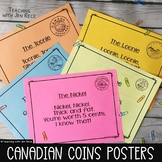 Money - Canadian Coins Anchor Charts / Poem Posters Pack