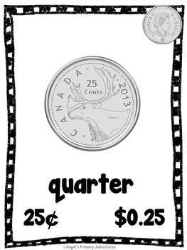 Canadian Money (Coins) Posters