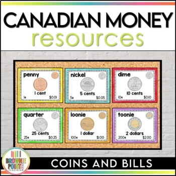 Canadian Money Posters
