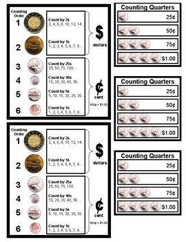 Canadian Money Visuals (to aid in counting money)