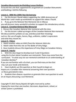 Canadian Monuments and Buildings a Grade 6 Ontario Social Science Inquiry