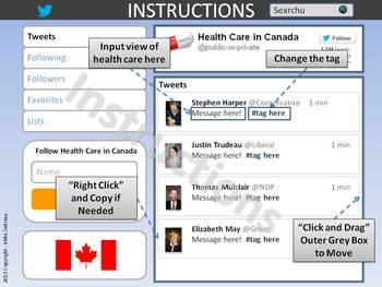 Canadian Political Leaders Twitter Debate