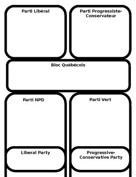 Canadian Political Parties FREEBIE