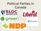 Canadian Political Party Lesson with MI indicators