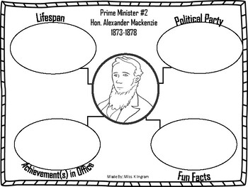 Canadian Prime Ministers Research Sheets