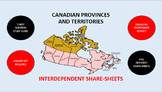 Canadian Provinces and Territories: Interdependent Share-Sheets Activity
