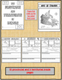 Canadian Provinces and Territories Research Booklet