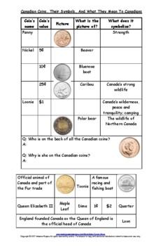 Canadian money as symbols