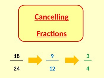 Cancelling Fractions