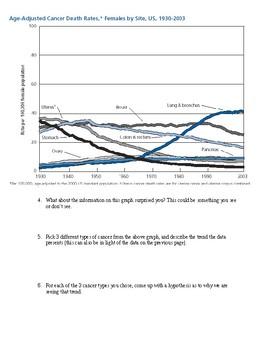 Cancer Death Rates DBQ