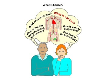 Cancer Powerpoint