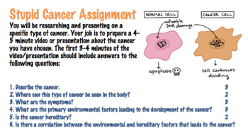 Cancer Research Assignment (Editable)