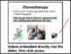 Cancer: Uncontrolled Cell Division - Biology PowerPoint Lesson and Notes