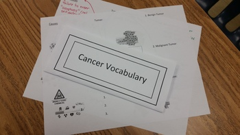 Cancer Vocabulary Wordweb Trifold