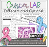 Cancer and Cell Division Lab Package: Pre-Lab, Enrichment,