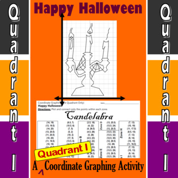 Candelabra - A Quadrant I Coordinate Graphing Activity